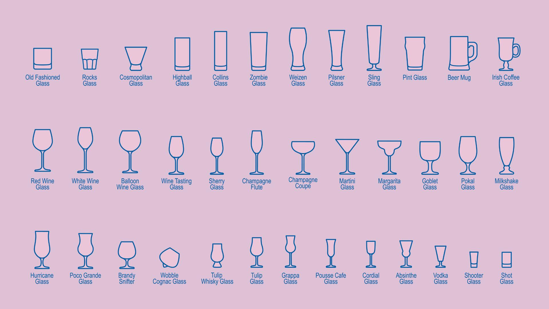 Druhy sklenic